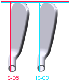 IS-03よりヘッド長さを1mm長く