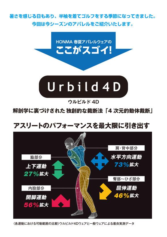 Urbild 4D ウルビルド4D アスリートのパフォーマンスを最大限に引き出す